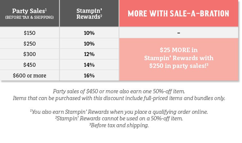 Sale-A-Bration Stampin' Rewards Bonus from theartfulinker.com
