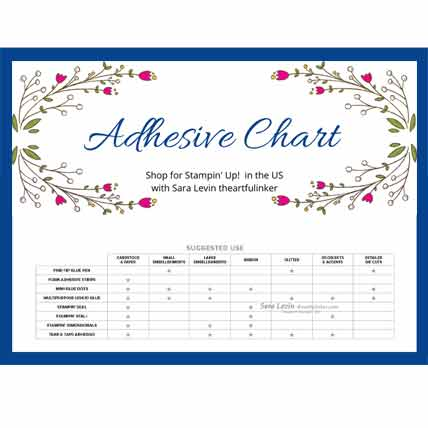 Stampin Up Adhesive Chart for card making 2020 Shop for Stampin Up with Sara Levin at theartfulinker.com
